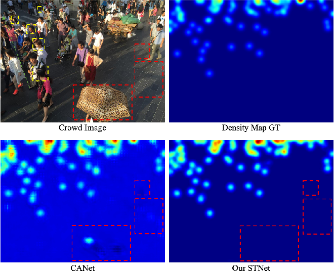 Figure 1 for STNet: Scale Tree Network with Multi-level Auxiliator for Crowd Counting