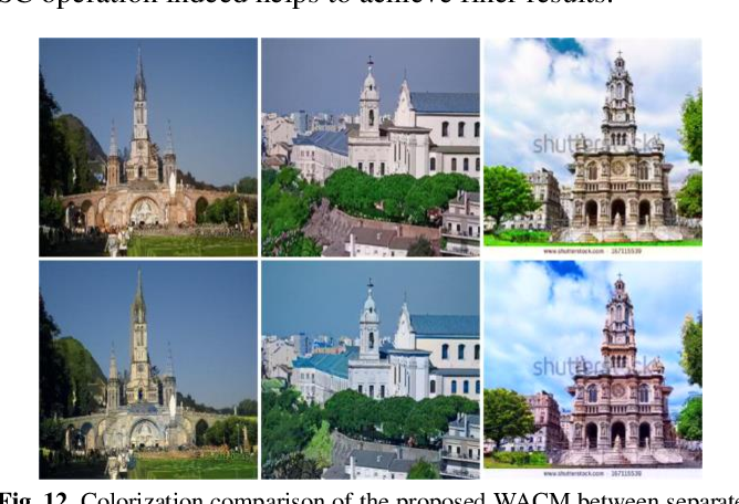 Figure 3 for Wavelet Transform-assisted Adaptive Generative Modeling for Colorization