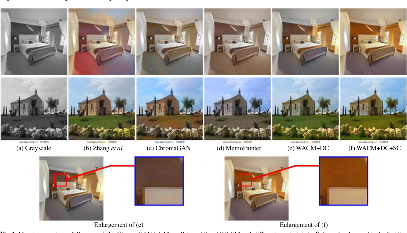 Figure 1 for Wavelet Transform-assisted Adaptive Generative Modeling for Colorization