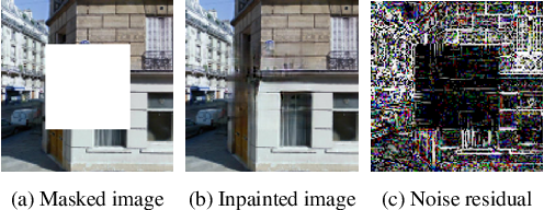 Figure 3 for Noise Doesn't Lie: Towards Universal Detection of Deep Inpainting