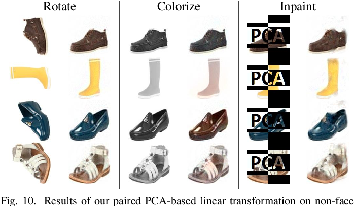 Figure 2 for The Surprising Effectiveness of Linear Unsupervised Image-to-Image Translation