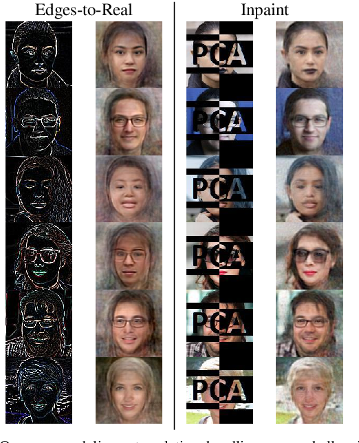 Figure 3 for The Surprising Effectiveness of Linear Unsupervised Image-to-Image Translation