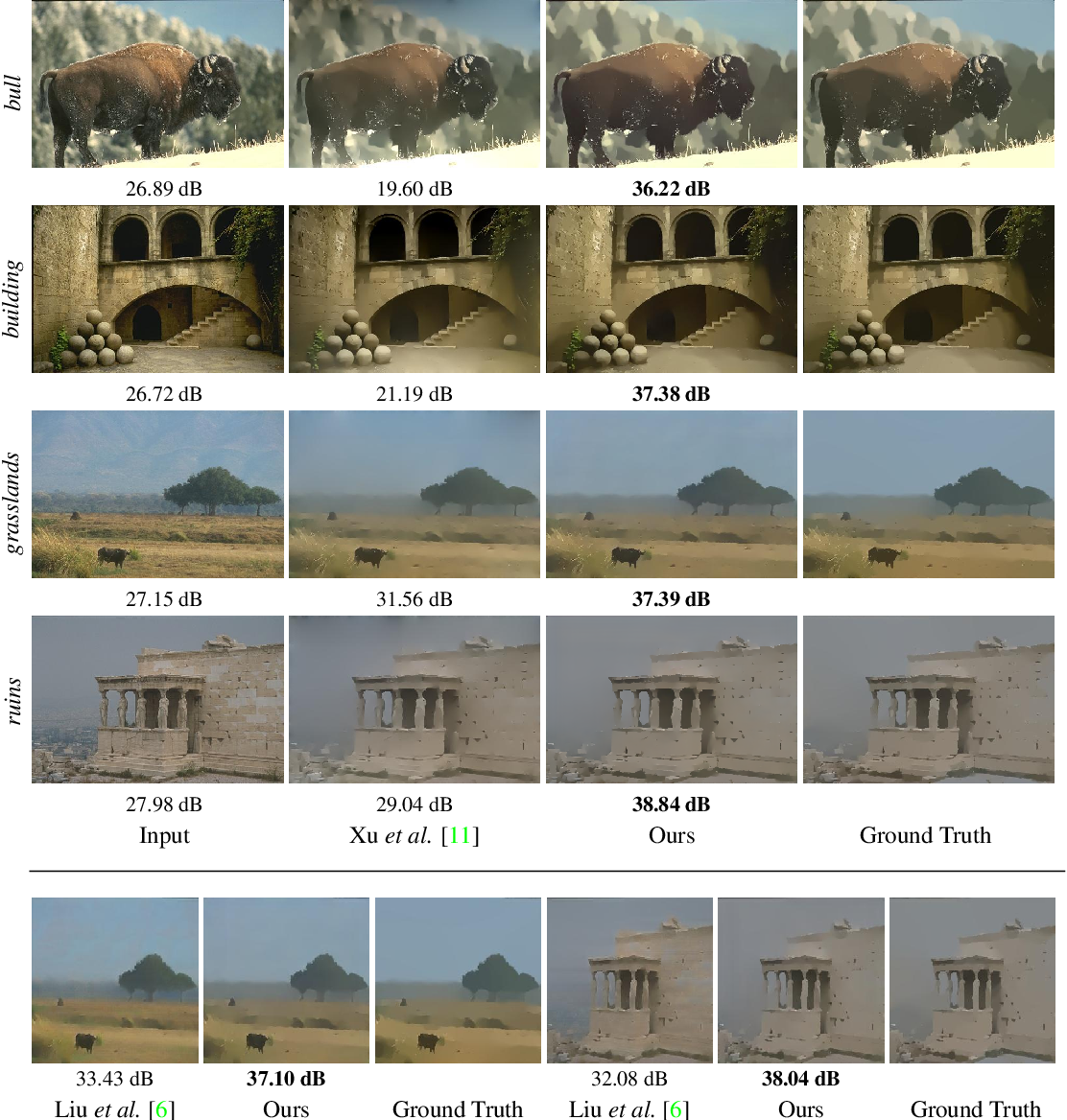 Figure 4 for A Generic Deep Architecture for Single Image Reflection Removal and Image Smoothing