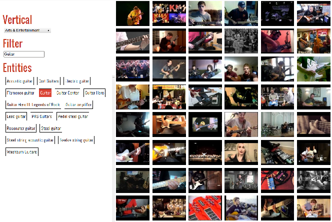 Figure 1 for YouTube-8M: A Large-Scale Video Classification Benchmark