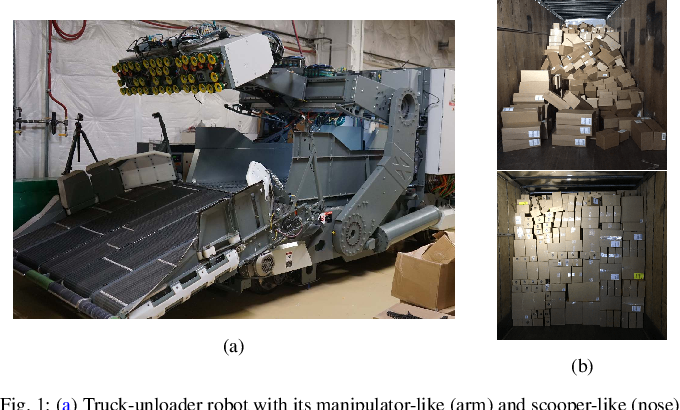 Figure 1 for Planning, Learning and Reasoning Framework for Robot Truck Unloading
