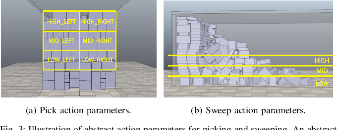 Figure 3 for Planning, Learning and Reasoning Framework for Robot Truck Unloading