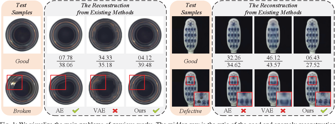 Figure 1 for P-WAE: Generalized Patch-Wasserstein Autoencoder for Anomaly Screening