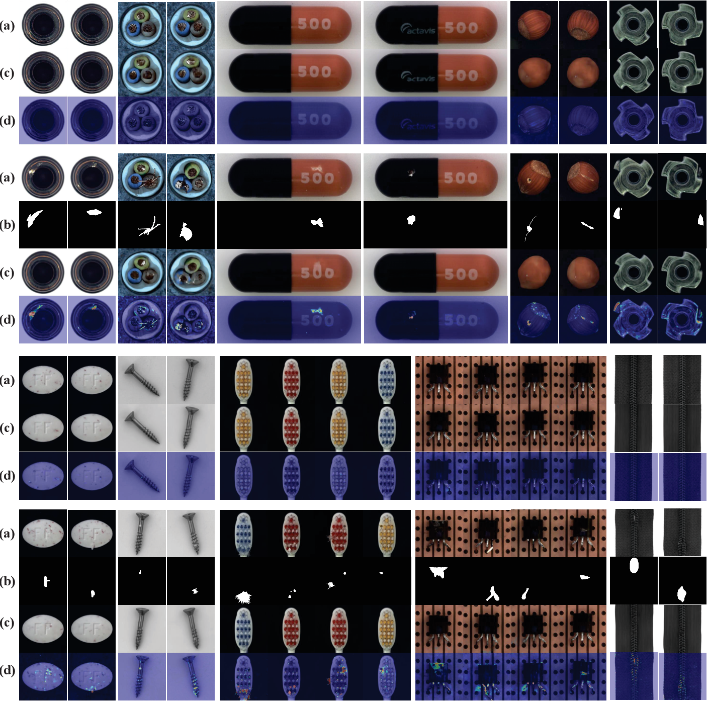 Figure 4 for P-WAE: Generalized Patch-Wasserstein Autoencoder for Anomaly Screening