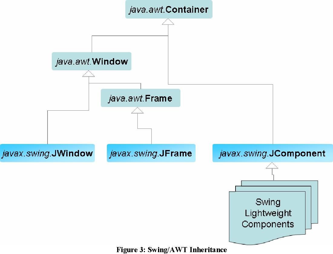 PDF] Juice: An SVG Rendering Peer for Java Swing - Semantic