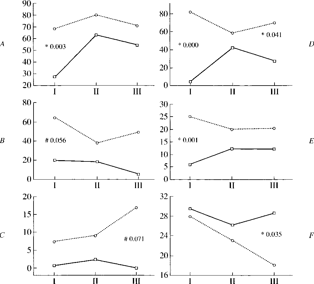 Figure 2 from Effects of the GABA receptor agonist phenibut