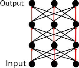 Figure 2 for Positively Scale-Invariant Flatness of ReLU Neural Networks