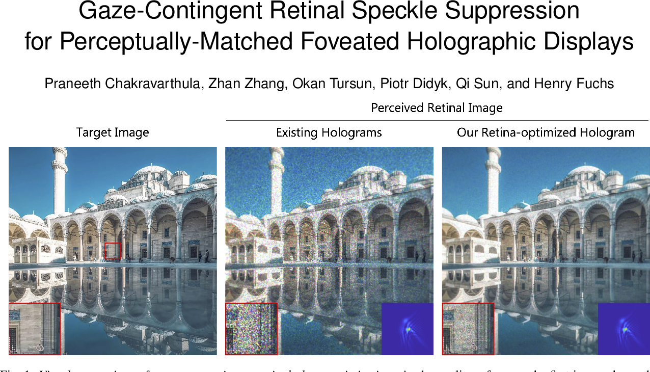 Figure 1 for Gaze-Contingent Retinal Speckle Suppression for Perceptually-Matched Foveated Holographic Displays