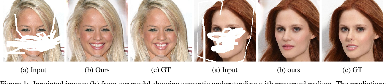 Figure 1 for Foreground-guided Facial Inpainting with Fidelity Preservation