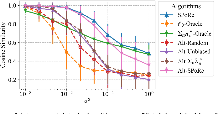 Figure 4 for Extreme Compressed Sensing of Poisson Rates from Multiple Measurements
