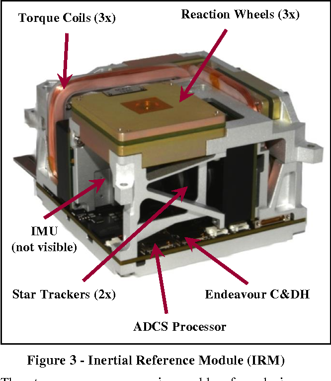 Figure 3 from CubeSat based Rendezvous, Proximity Operations, and