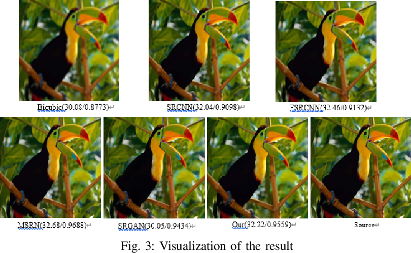 Figure 3 for Super-Resolution Image Reconstruction Based on Self-Calibrated Convolutional GAN