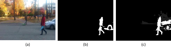 Figure 4 for Graph-Theoretic Spatiotemporal Context Modeling for Video Saliency Detection