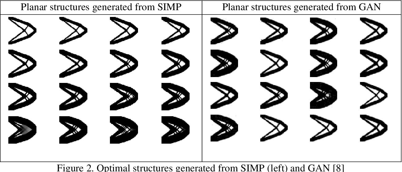 Figure 2 for A New CGAN Technique for Constrained Topology Design Optimization