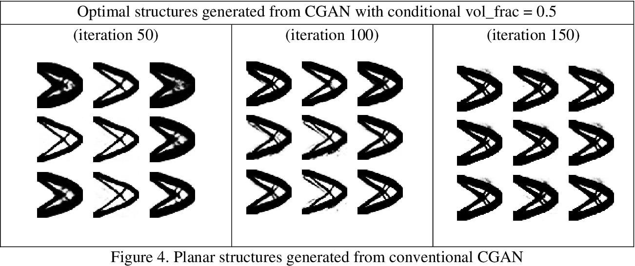 Figure 4 for A New CGAN Technique for Constrained Topology Design Optimization