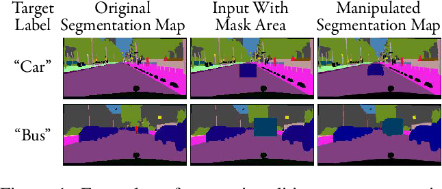 Figure 1 for Semantic Editing On Segmentation Map Via Multi-Expansion Loss