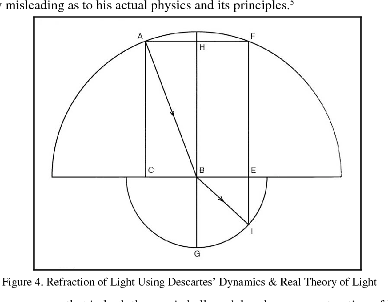 4 Theories Of Light Pdf