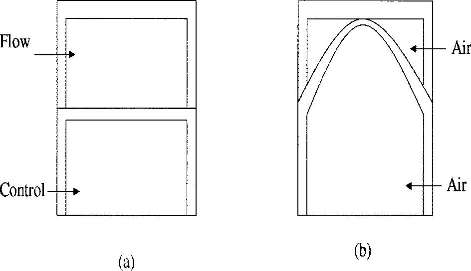 figure 4-6