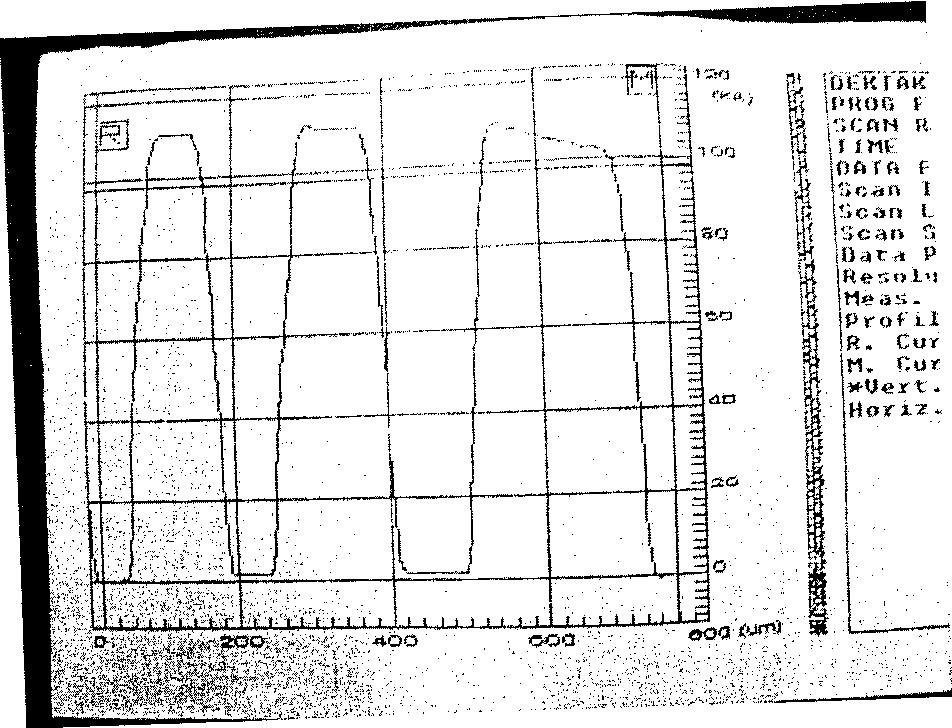 figure B-2