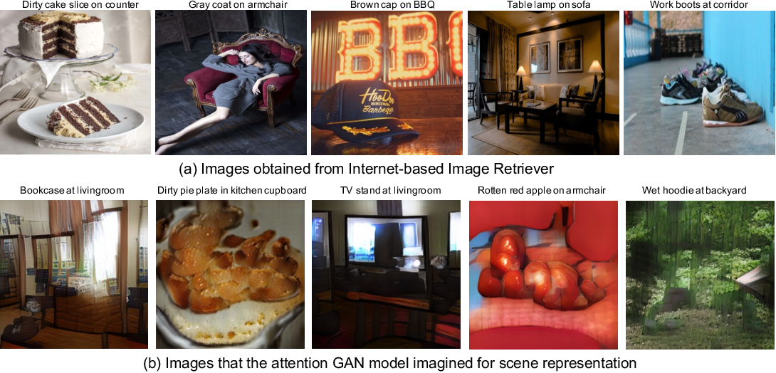 Figure 1 for Eye of the Beholder: Improved Relation Generalization for Text-based Reinforcement Learning Agents