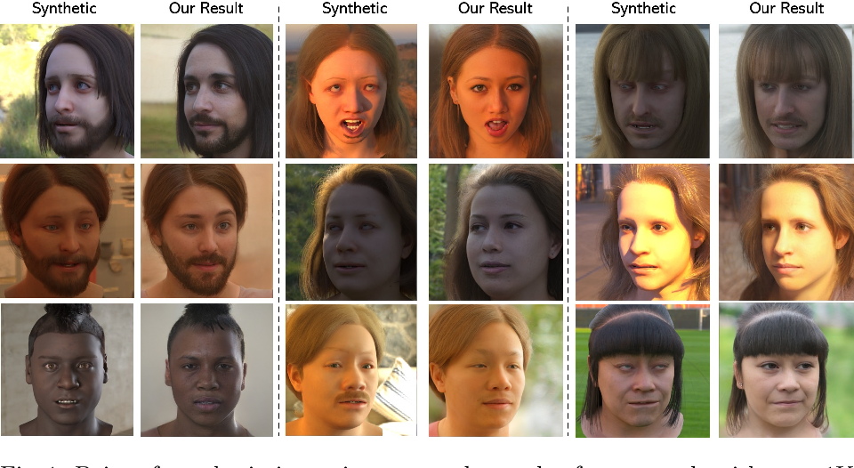 Figure 1 for High Resolution Zero-Shot Domain Adaptation of Synthetically Rendered Face Images
