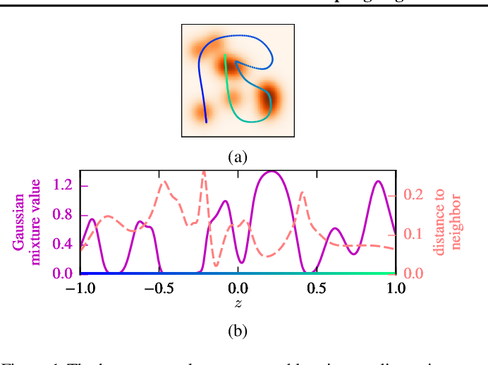 Figure 1 for A Generative Model for Sampling High-Performance and Diverse Weights for Neural Networks
