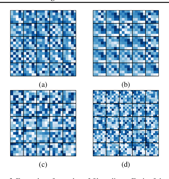 Figure 4 for A Generative Model for Sampling High-Performance and Diverse Weights for Neural Networks