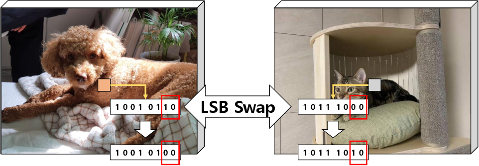Figure 1 for Data-Efficient Deep Learning Method for Image Classification Using Data Augmentation, Focal Cosine Loss, and Ensemble