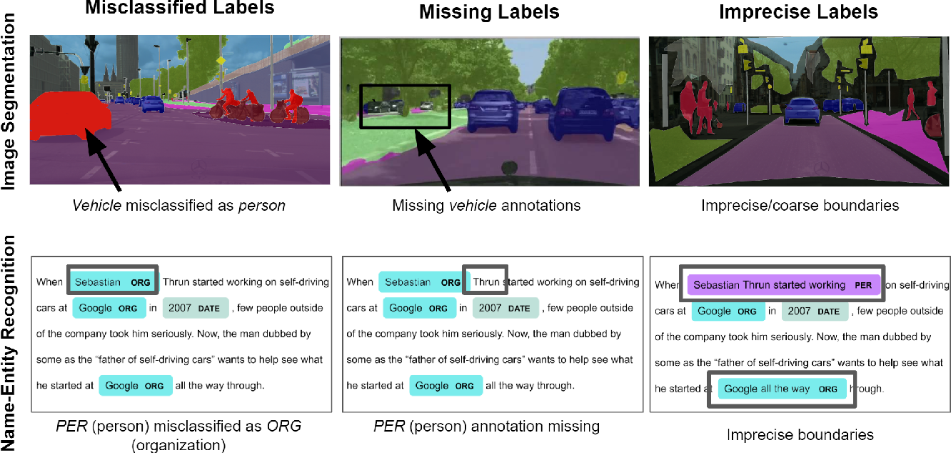 Figure 1 for Improving Training on Noisy Stuctured Labels