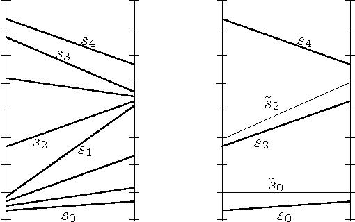 figure 1 from voronoi diagrams in n·2osqrt(lg lg n) time semanticRandom Linesegment Voronoi Diagram #20