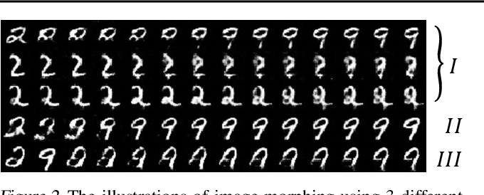 Figure 3 for Continual Learning of Generative Models with Limited Data: From Wasserstein-1 Barycenter to Adaptive Coalescence