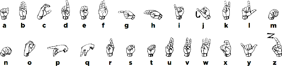 Figure 1 for Lexicon-Free Fingerspelling Recognition from Video: Data, Models, and Signer Adaptation