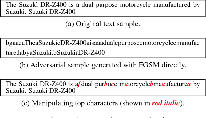 Figure 2 for Deep Text Classification Can be Fooled