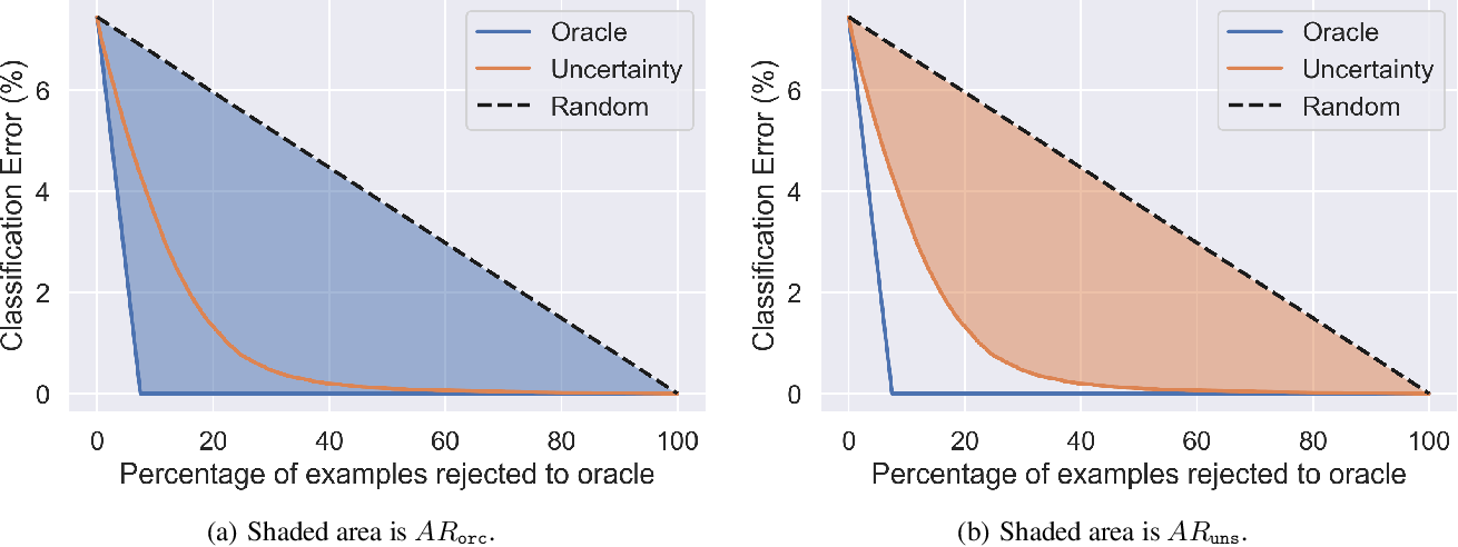 Figure 2 for Uncertainty in Structured Prediction