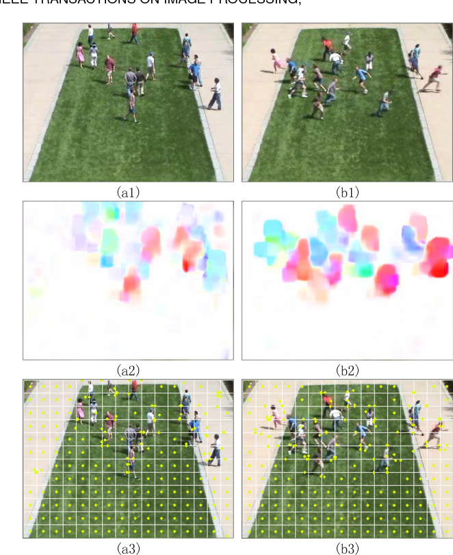 Figure 3 for Abnormal Event Detection and Location for Dense Crowds using Repulsive Forces and Sparse Reconstruction
