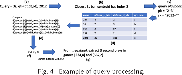 Large-Scale Adversarial Sports Play Retrieval with Learning to Rank