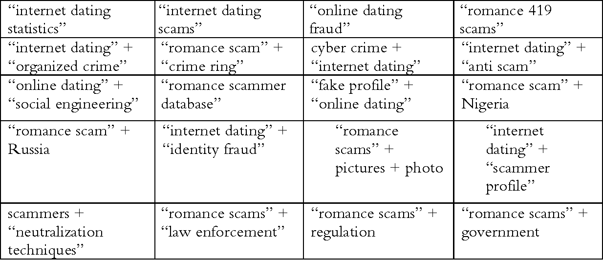 online dating crime statistics