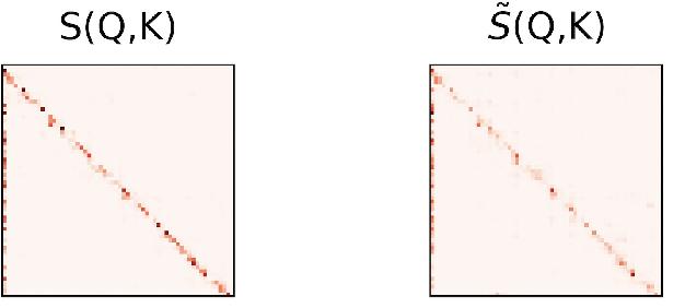 Figure 3 for CoRe: An Efficient Coarse-refined Training Framework for BERT