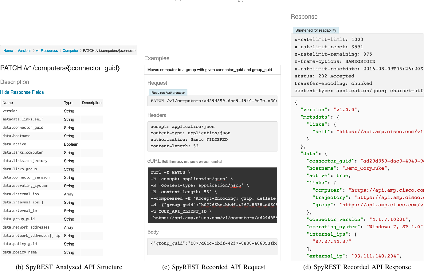 Figure 1 from Automated Example Oriented REST API Documentation at