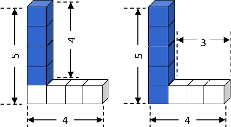 Figure 3 for One-Shot Induction of Generalized Logical Concepts via Human Guidance
