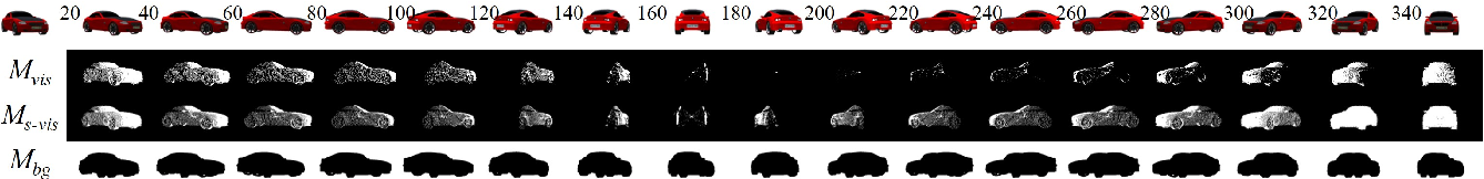 Figure 4 for Transformation-Grounded Image Generation Network for Novel 3D View Synthesis
