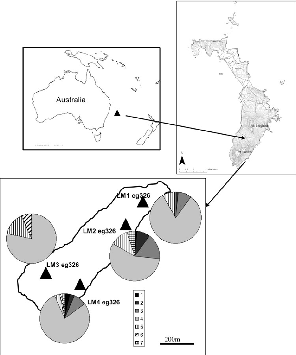Figure 1 from Conservation genetics and ecology of an