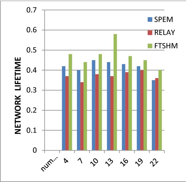 Deployment of Backup Sensors in Wireless Sensor Networks for