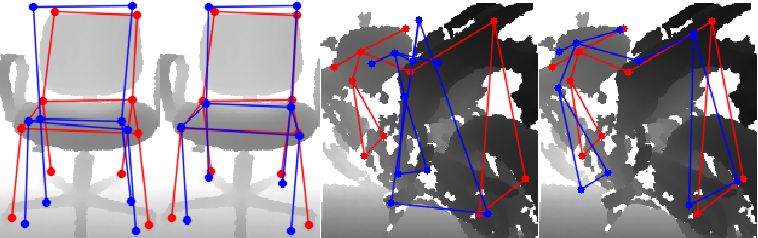 Figure 1 for Unsupervised Domain Adaptation for 3D Keypoint Estimation via View Consistency