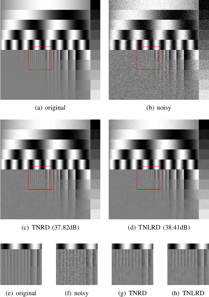 Figure 2 for Learning Non-local Image Diffusion for Image Denoising
