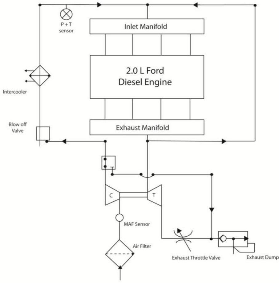 Heat Transfer Analysis In A Turbocharger Turbine An Experimental Ford Maf Sensor Diagram Figure 2